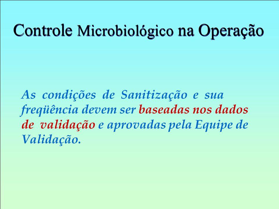 Controle Microbiológico na Operação