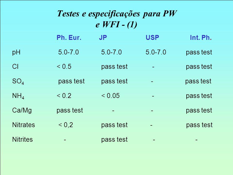 Testes e especificações para PW e WFI - (1)