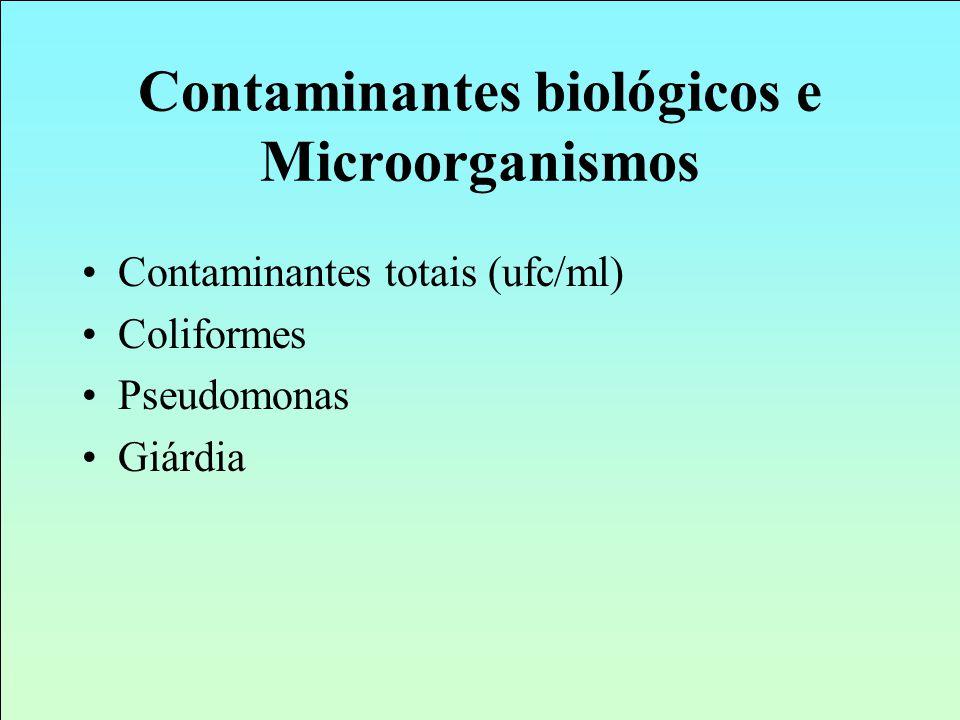 Contaminantes biológicos e Microorganismos