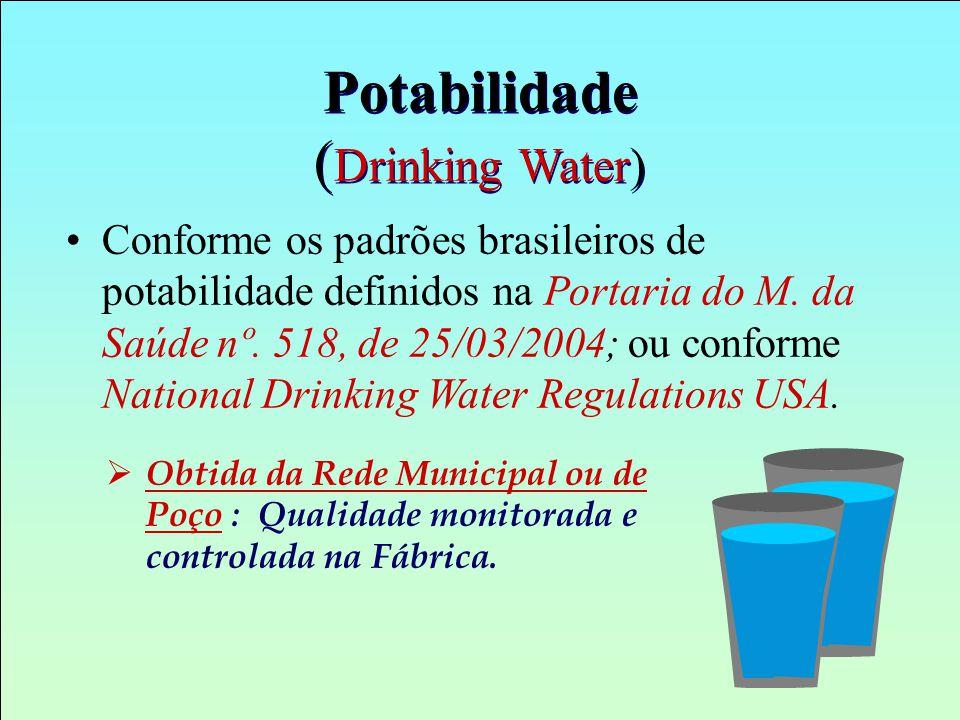 Potabilidade (Drinking Water)