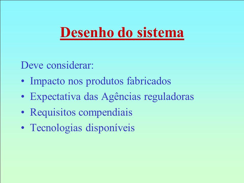 Desenho do sistema Deve considerar: Impacto nos produtos fabricados