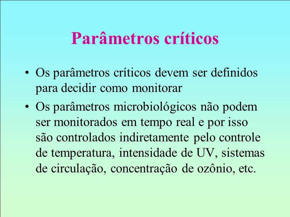 Parâmetros críticos Os parâmetros críticos devem ser definidos para decidir como monitorar.