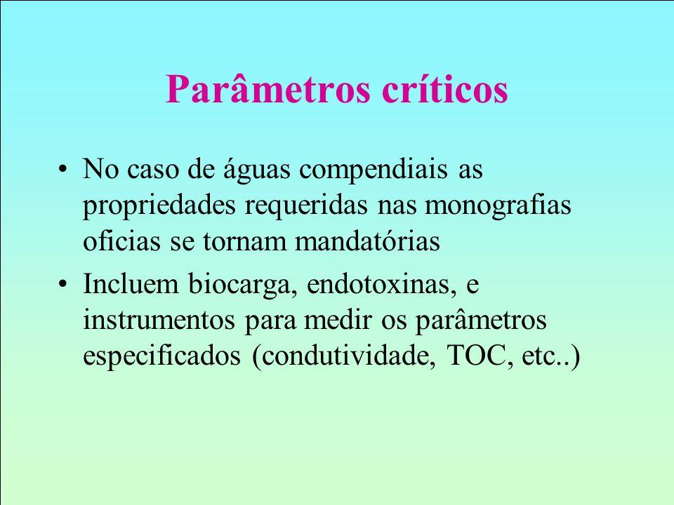 Parâmetros críticos No caso de águas compendiais as propriedades requeridas nas monografias oficias se tornam mandatórias.