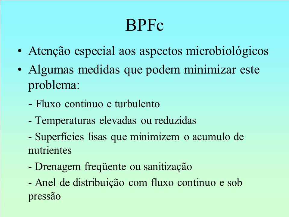 BPFc Atenção especial aos aspectos microbiológicos