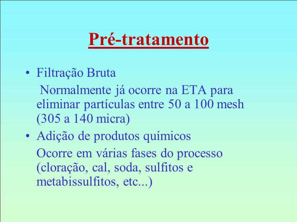 Pré-tratamento Filtração Bruta