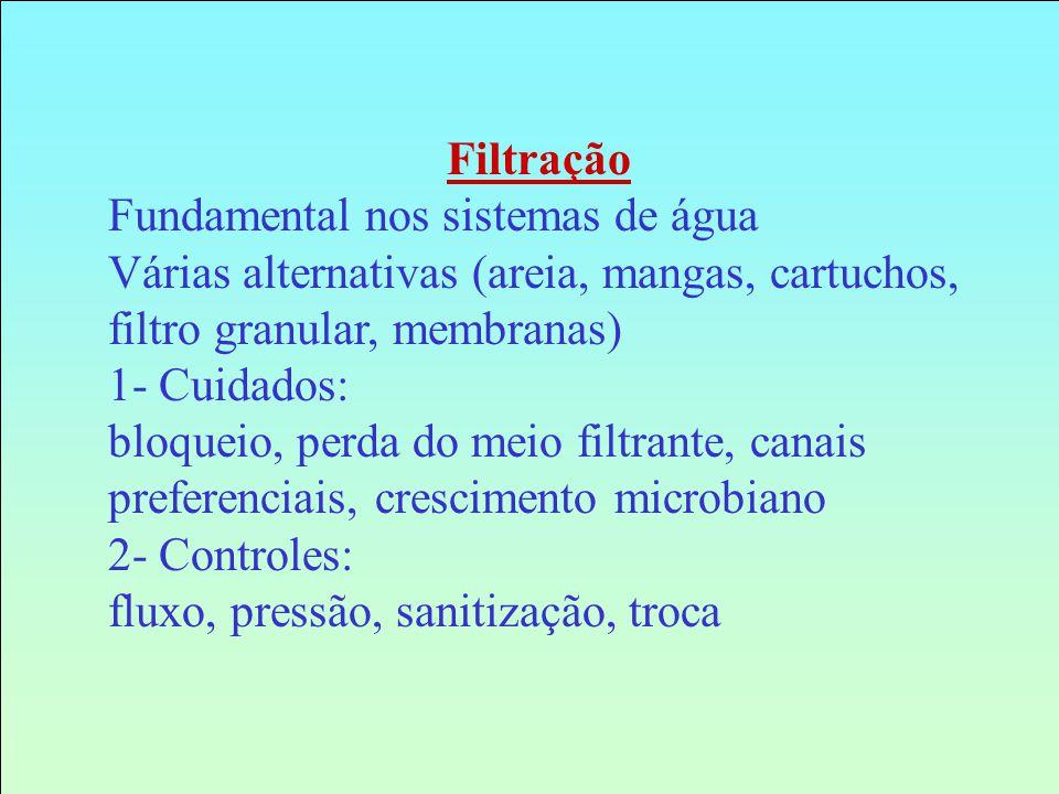Filtração Fundamental nos sistemas de água. Várias alternativas (areia, mangas, cartuchos, filtro granular, membranas)
