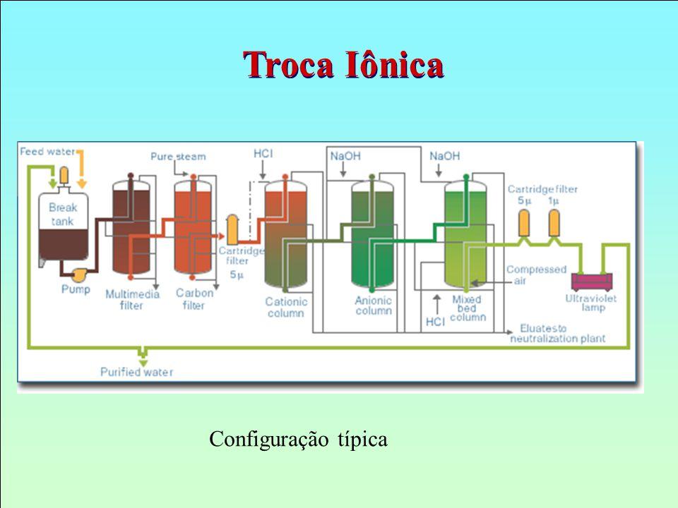 Troca Iônica Configuração típica