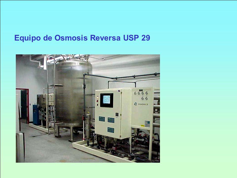 Equipo de Osmosis Reversa USP 29