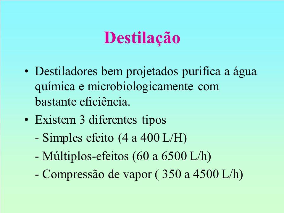 Destilação Destiladores bem projetados purifica a água química e microbiologicamente com bastante eficiência.
