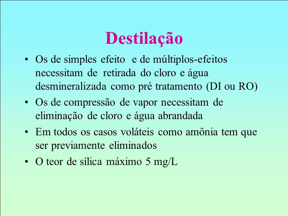 Destilação Os de simples efeito e de múltiplos-efeitos necessitam de retirada do cloro e água desmineralizada como pré tratamento (DI ou RO)