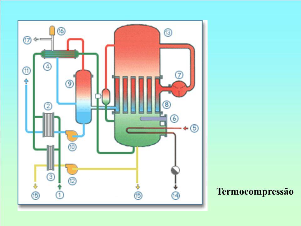Termocompressão