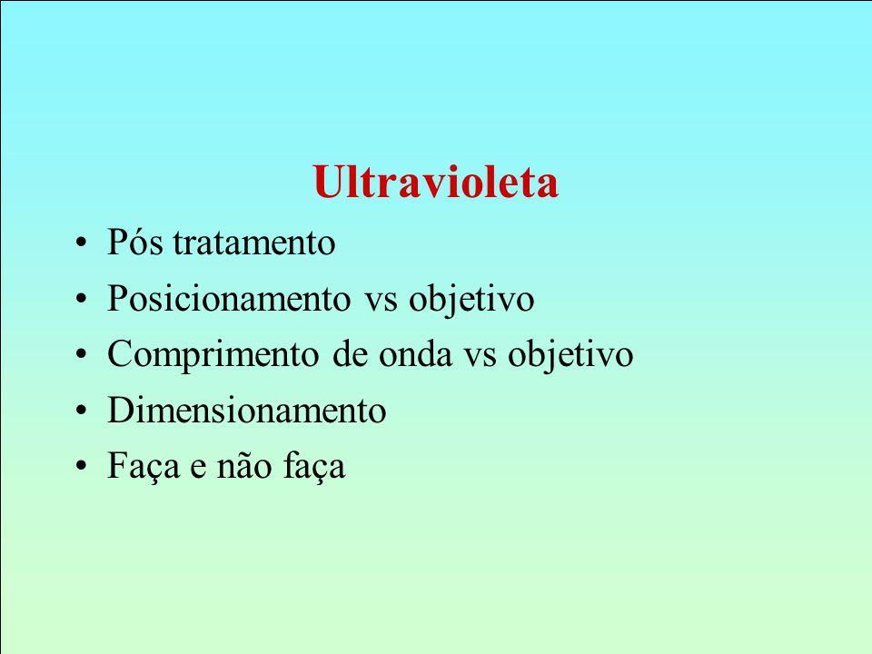 Ultravioleta Pós tratamento Posicionamento vs objetivo