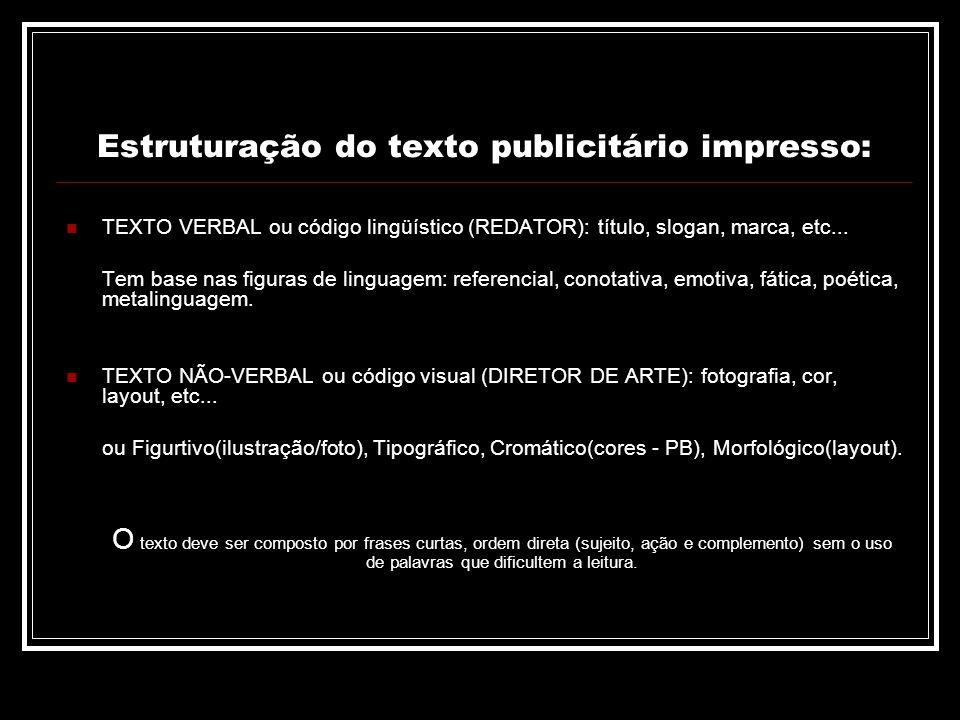 Estruturação do texto publicitário impresso: