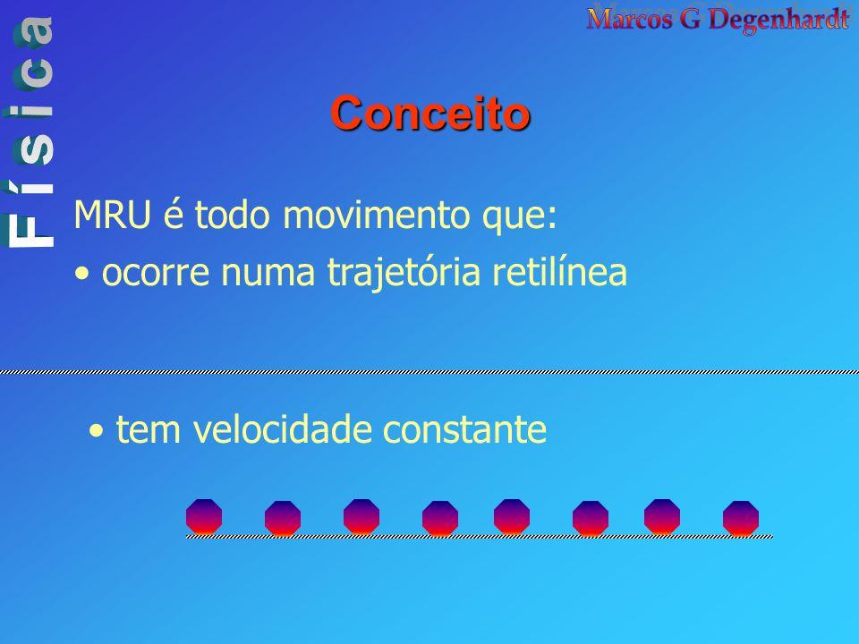 Conceito MRU é todo movimento que: ocorre numa trajetória retilínea