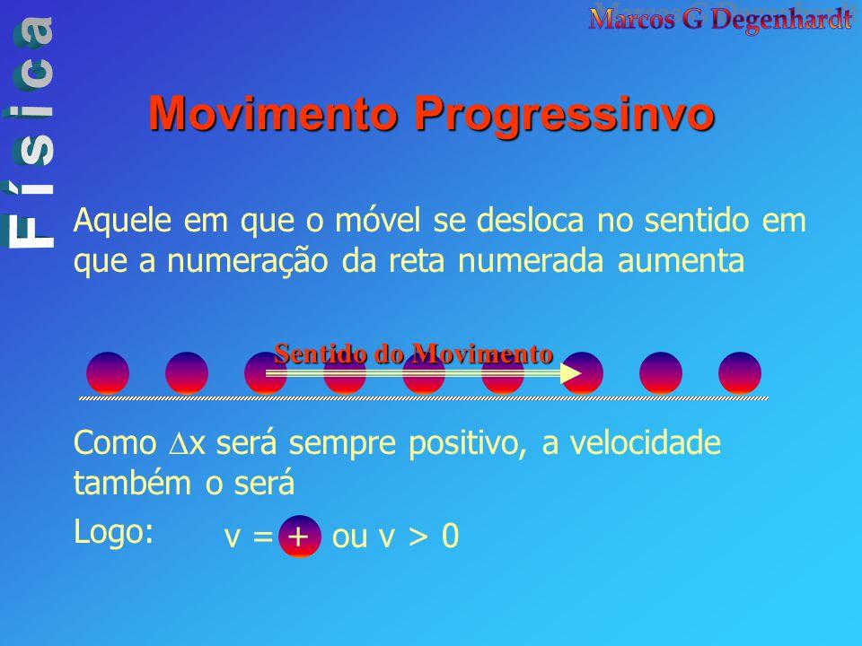 Movimento Progressinvo