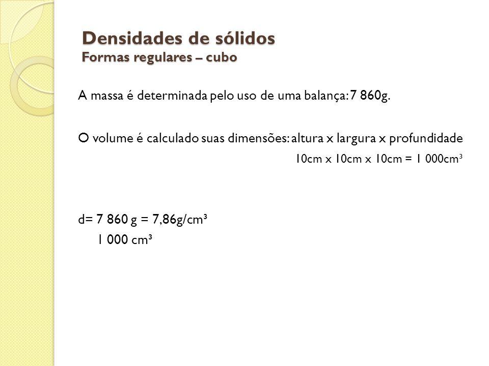 Densidades de sólidos Formas regulares – cubo