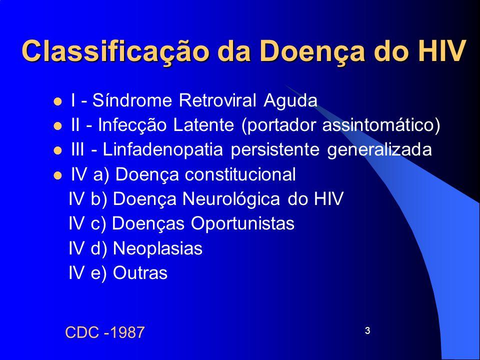 Classificação da Doença do HIV