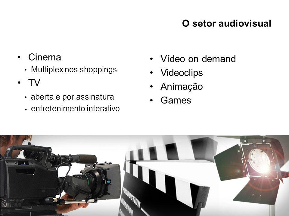 . . . O setor audiovisual Cinema Vídeo on demand TV Videoclips