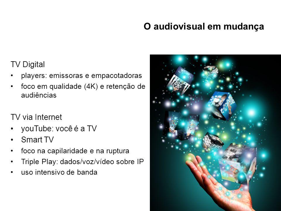 O audiovisual em mudança