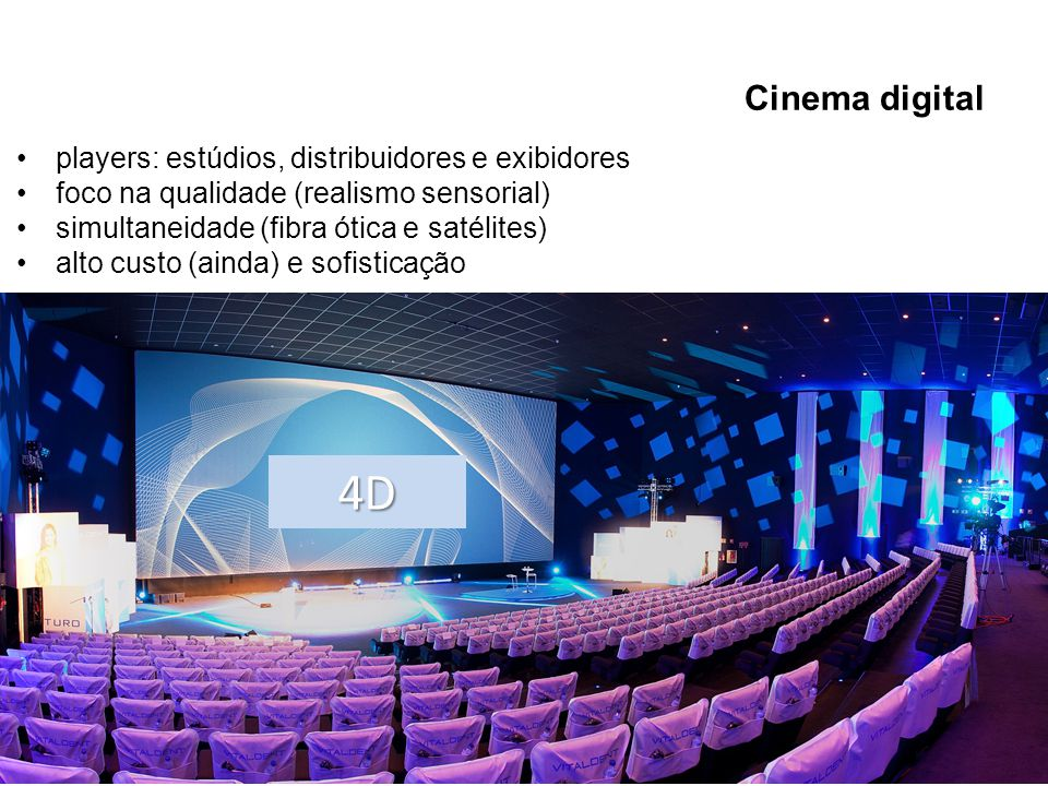 4D Cinema digital players: estúdios, distribuidores e exibidores