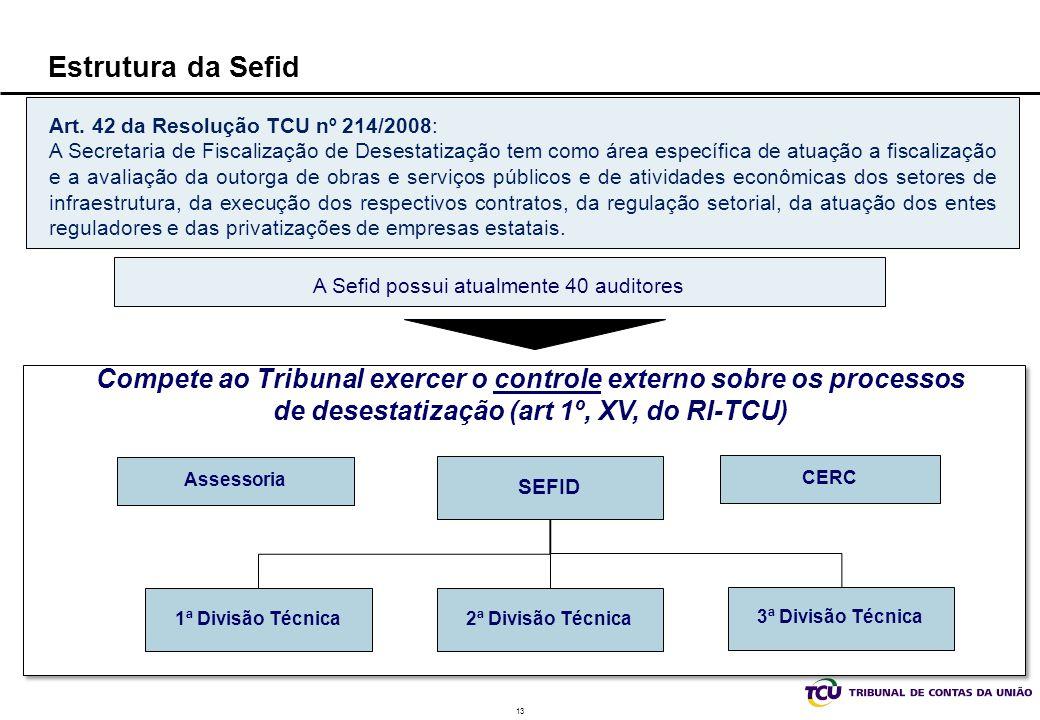 A Sefid possui atualmente 40 auditores