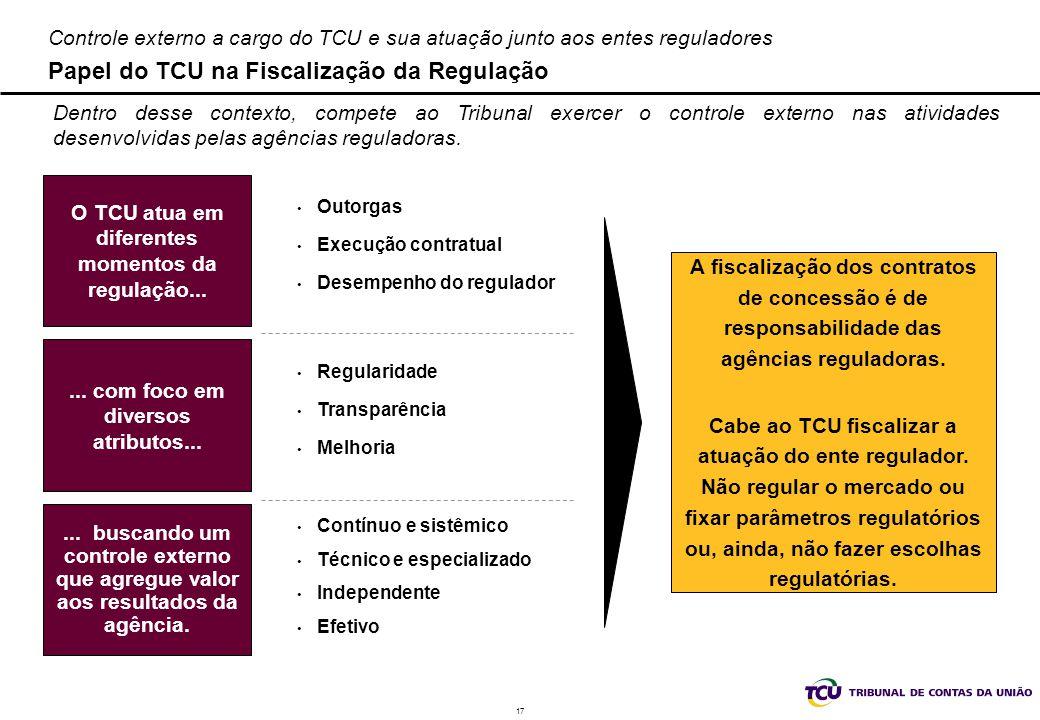 O TCU atua em diferentes momentos da regulação...