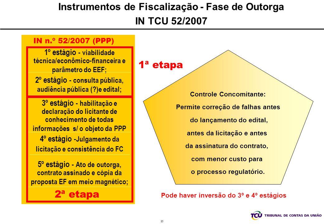 Instrumentos de Fiscalização - Fase de Outorga IN TCU 52/2007