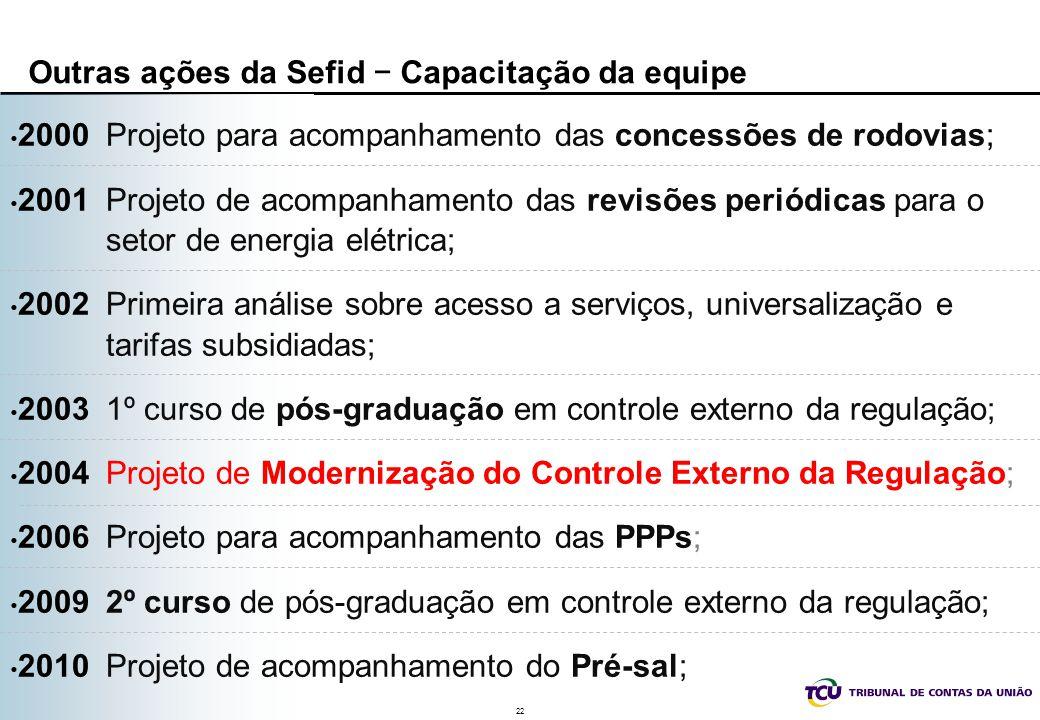 Outras ações da Sefid − Capacitação da equipe