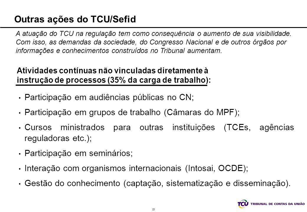 Outras ações do TCU/Sefid