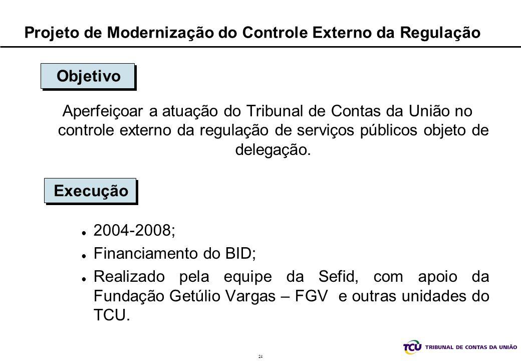 Projeto de Modernização do Controle Externo da Regulação
