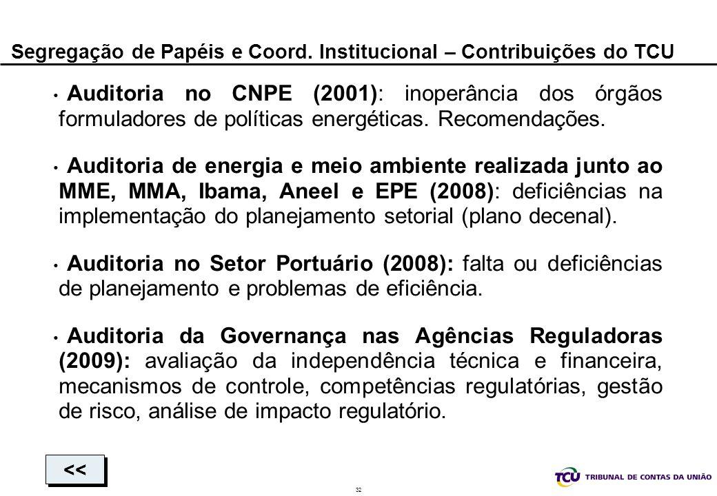 Segregação de Papéis e Coord. Institucional – Contribuições do TCU