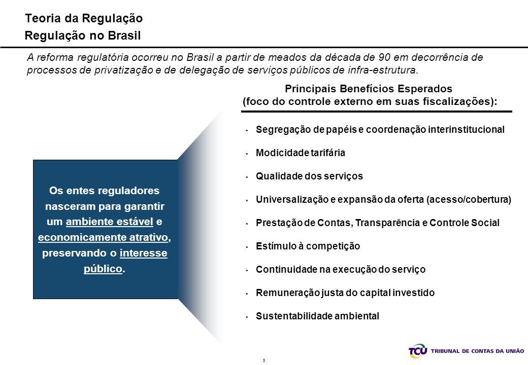 Teoria da Regulação Regulação no Brasil