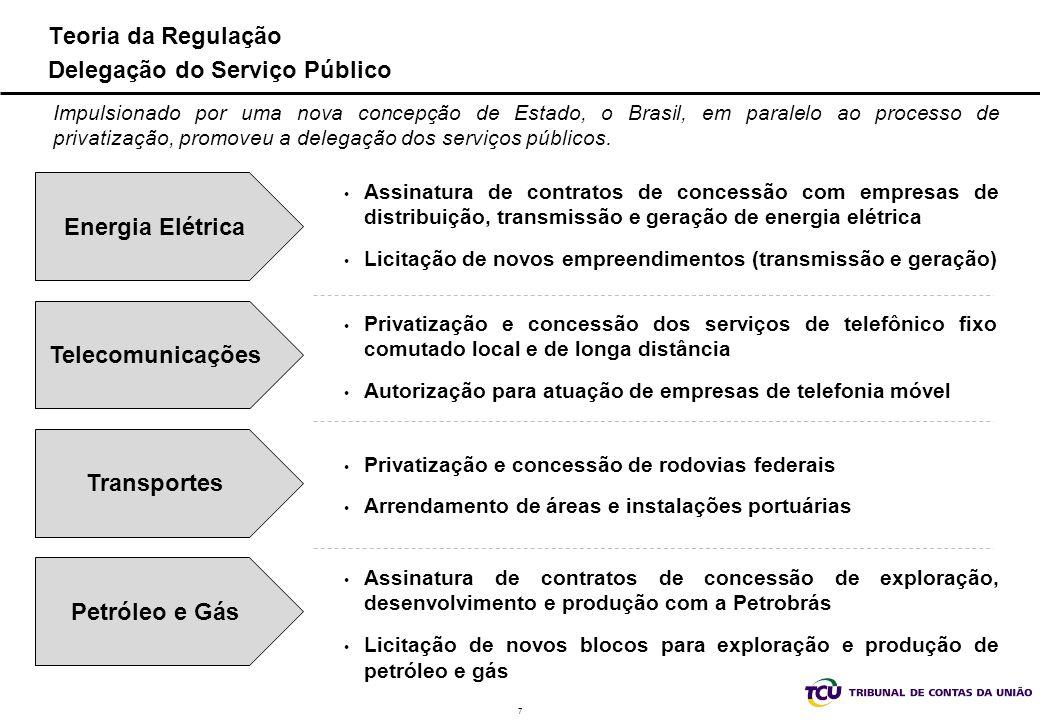 Teoria da Regulação Delegação do Serviço Público