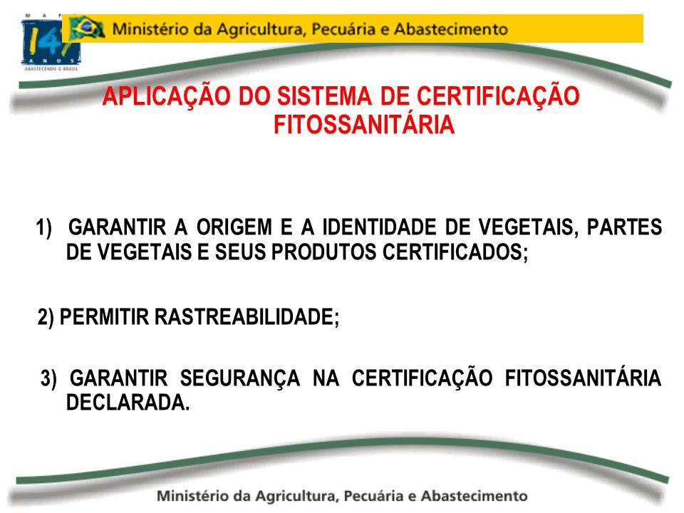 APLICAÇÃO DO SISTEMA DE CERTIFICAÇÃO FITOSSANITÁRIA