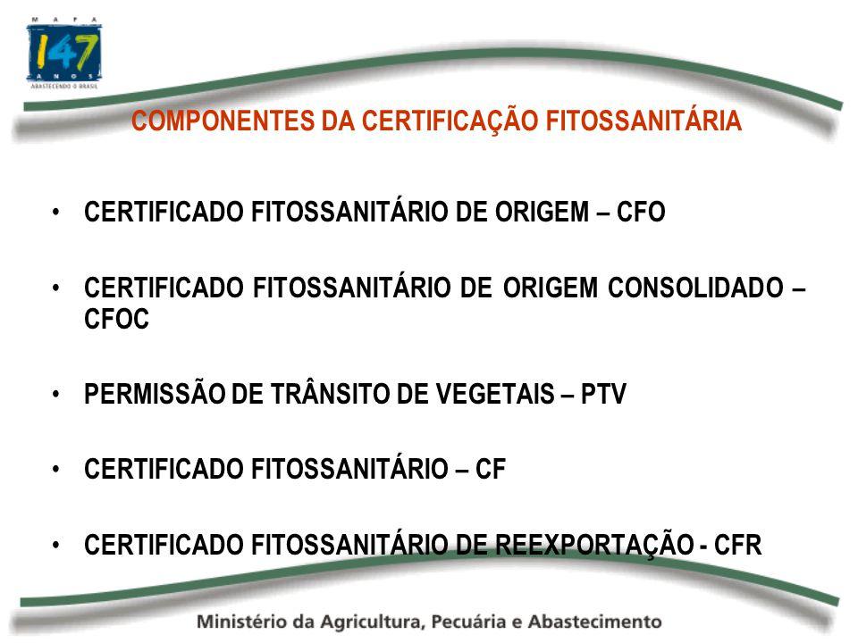 COMPONENTES DA CERTIFICAÇÃO FITOSSANITÁRIA