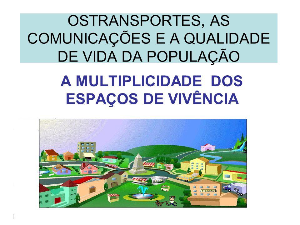 OSTRANSPORTES, AS COMUNICAÇÕES E A QUALIDADE DE VIDA DA POPULAÇÃO