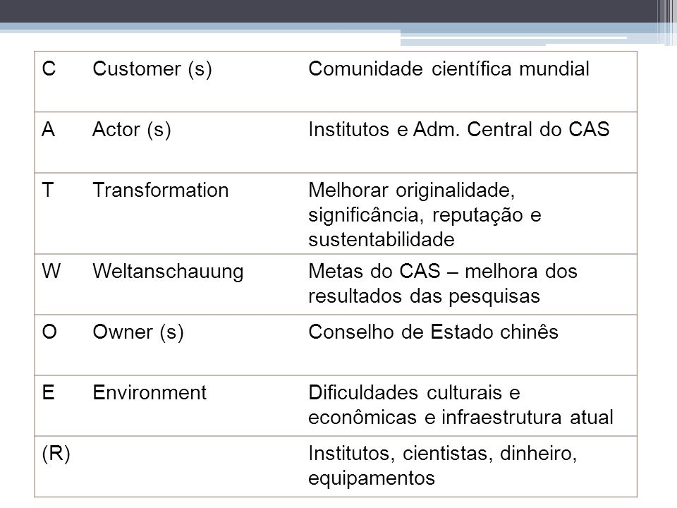 Comunidade científica mundial A Actor (s)