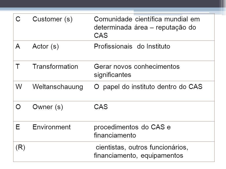 Comunidade científica mundial em determinada área – reputação do CAS