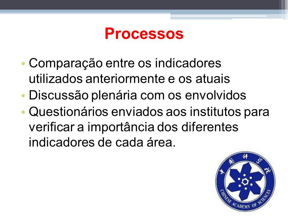 Processos Comparação entre os indicadores utilizados anteriormente e os atuais. Discussão plenária com os envolvidos.