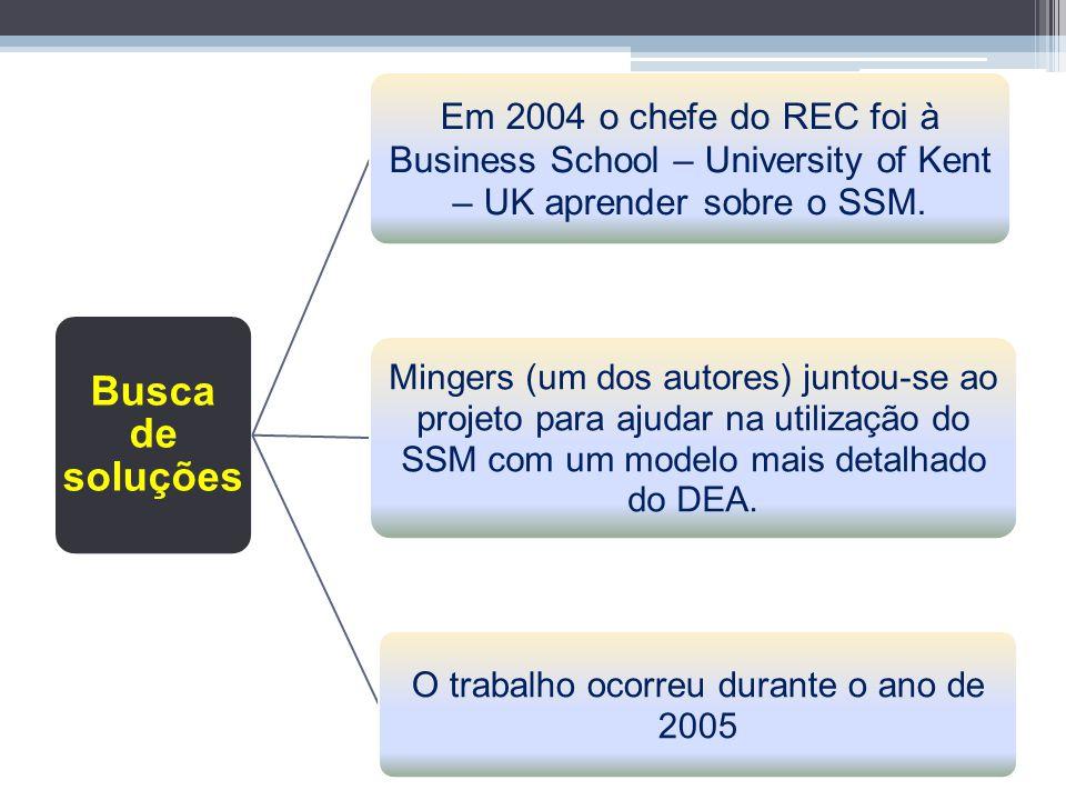 O trabalho ocorreu durante o ano de 2005