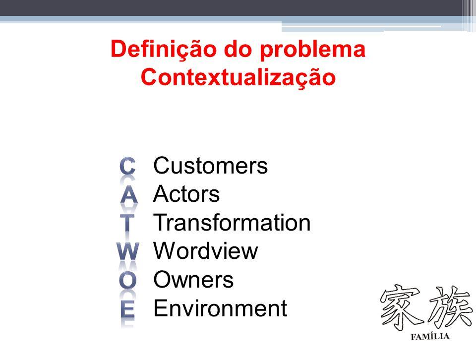 Definição do problema Contextualização