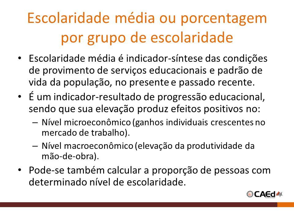 Escolaridade média ou porcentagem por grupo de escolaridade