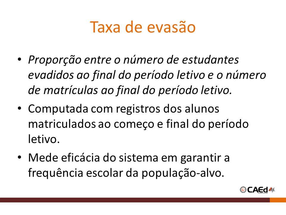 Taxa de evasão Proporção entre o número de estudantes evadidos ao final do período letivo e o número de matrículas ao final do período letivo.