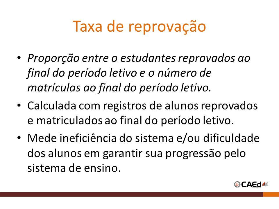 Taxa de reprovação Proporção entre o estudantes reprovados ao final do período letivo e o número de matrículas ao final do período letivo.