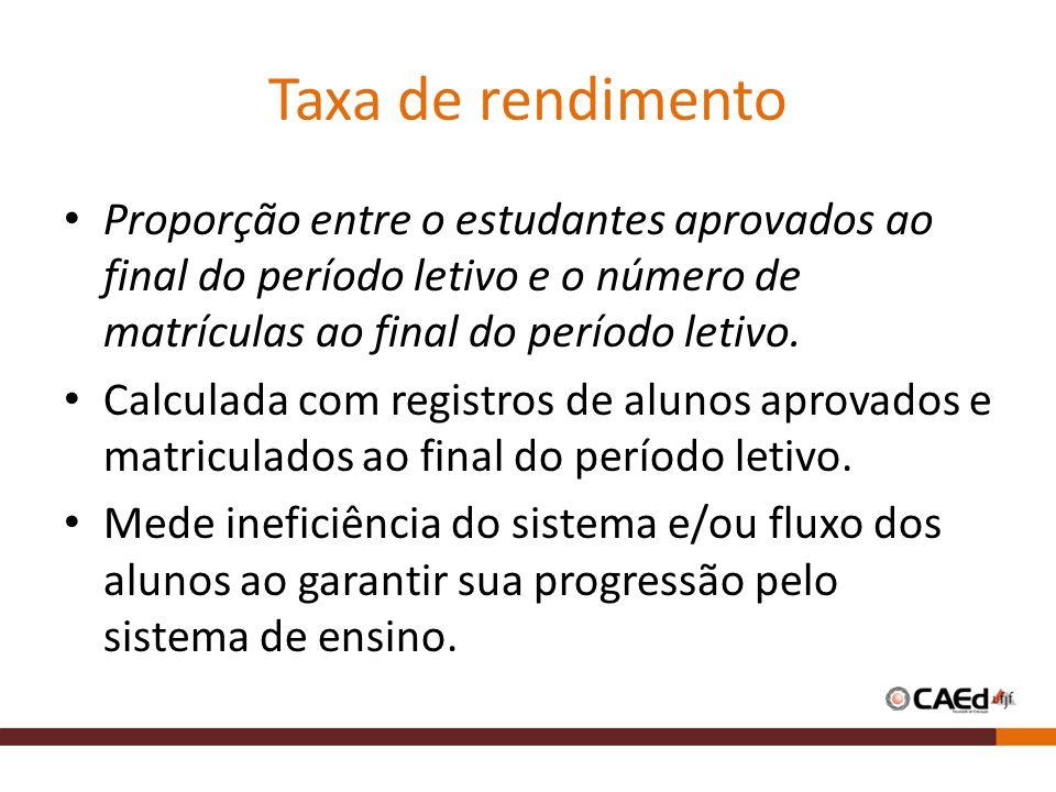 Taxa de rendimento Proporção entre o estudantes aprovados ao final do período letivo e o número de matrículas ao final do período letivo.