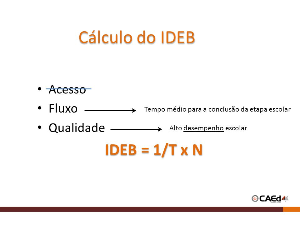 Cálculo do IDEB IDEB = 1/T x N Acesso Fluxo Qualidade