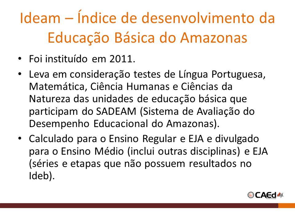 Ideam – Índice de desenvolvimento da Educação Básica do Amazonas