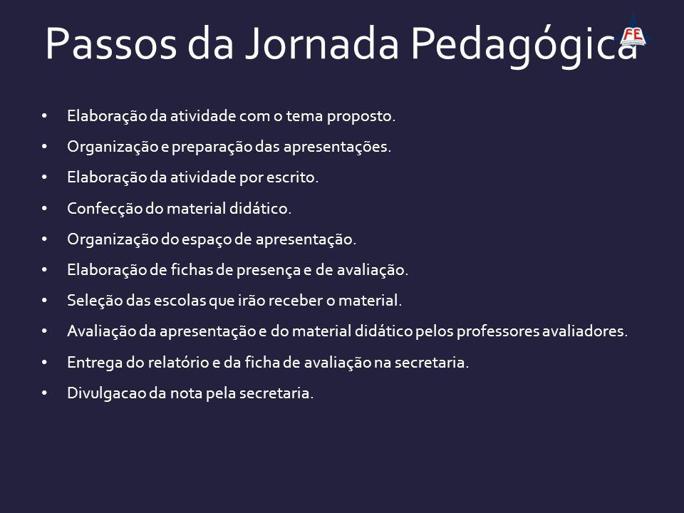 Passos da Jornada Pedagógica