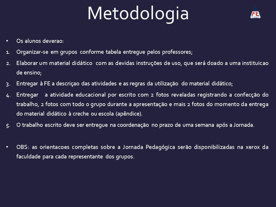 Metodologia Os alunos deverao: