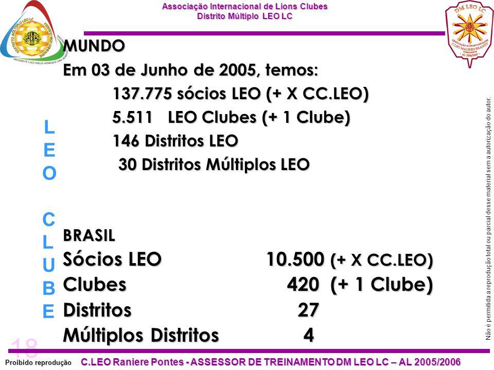 LEO Sócios LEO 10.500 (+ X CC.LEO) Clubes 420 (+ 1 Clube) CLUBE
